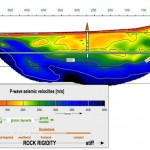 Refraction seismic velocity field derived by diving wave tomography