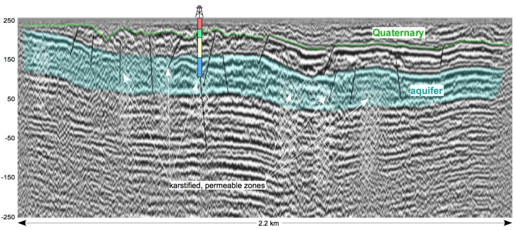High resolution seismic profile