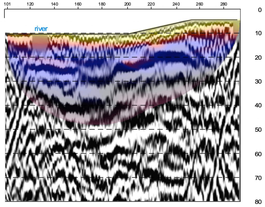 Environment Example 1 - Hybrid seismic section