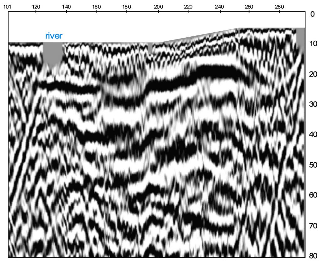 Environment Example 1 - Reflection seismic depth section