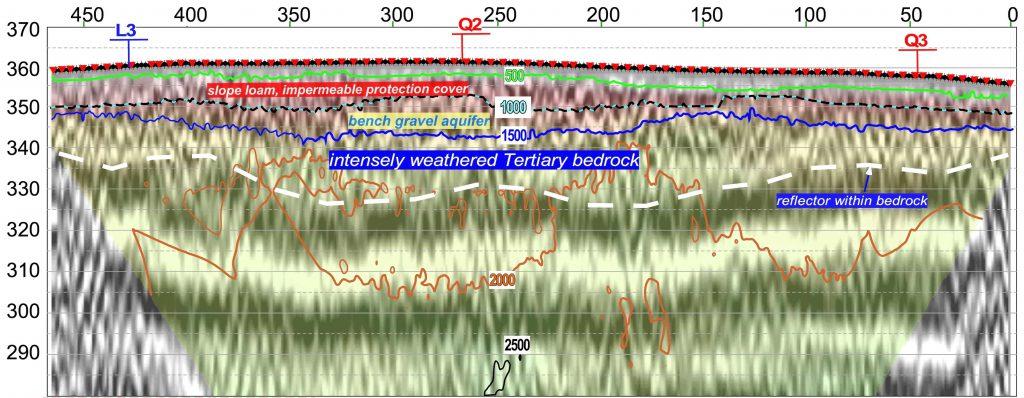 Hydrogeology Example1 Seismic Profile