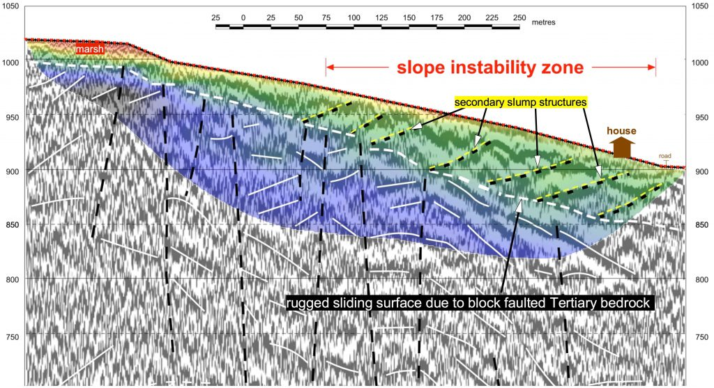 Natural Hazards Example 1 - Seismic Profile