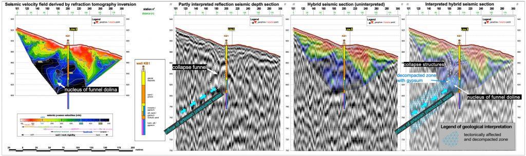 Natural Hazards Example 2 - Seismic Profile
