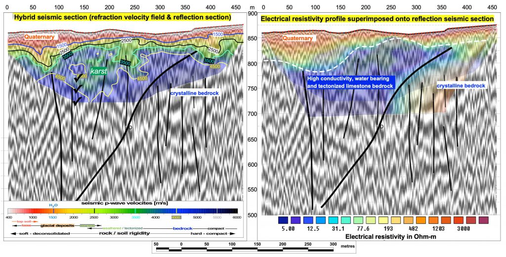 Hydrogeology Example 2 - Hybrid seismic section